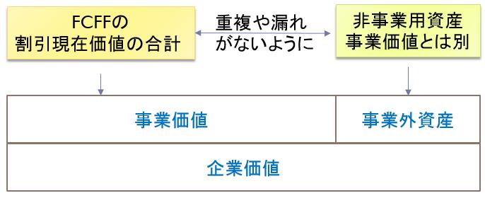 キャッシュフロー計算書の精算表・Excel ...